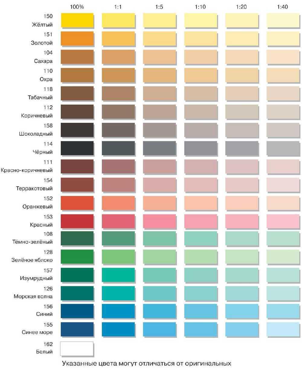 Краска-краситель Оптимист